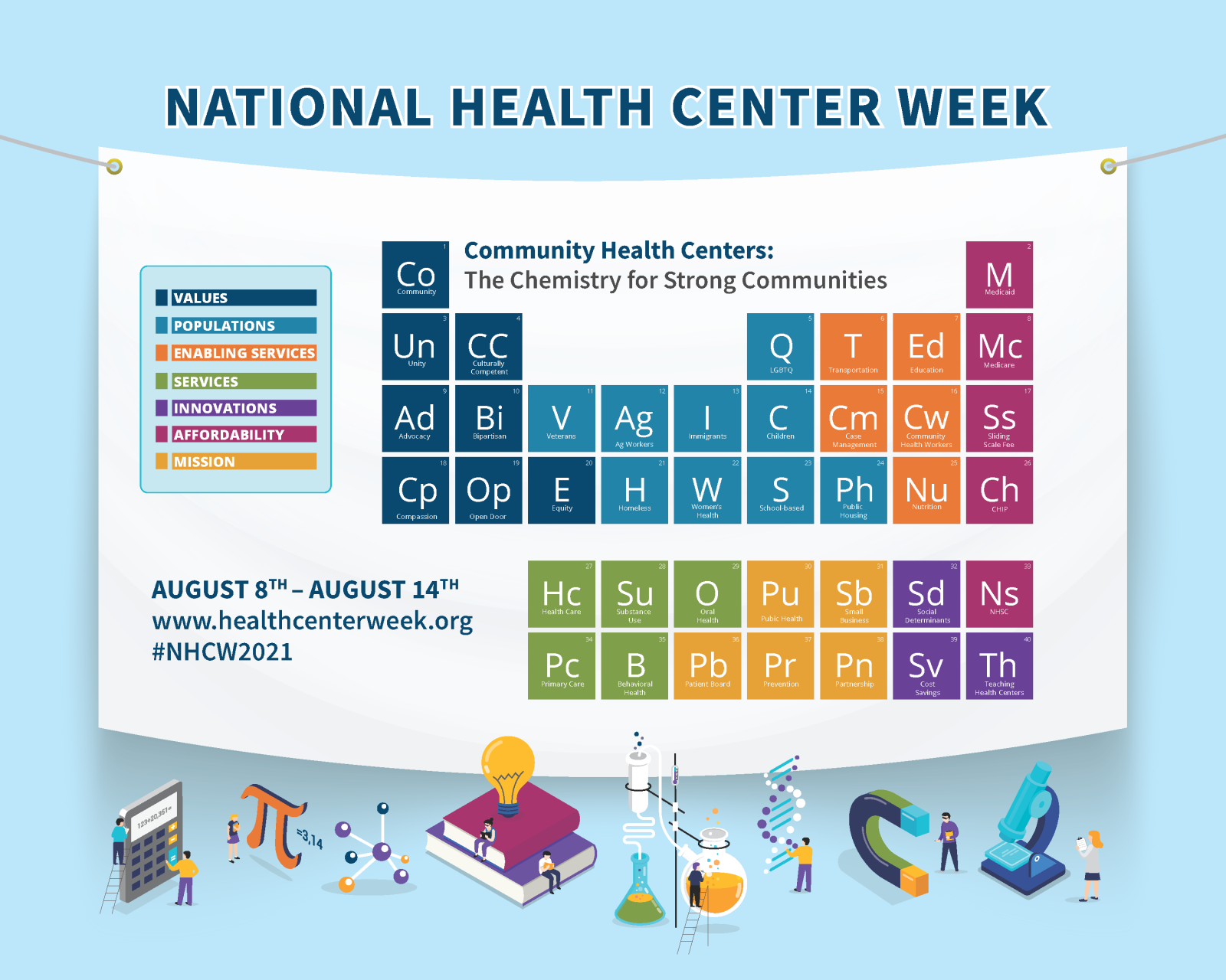 National Health Center Week - Priority Health Care   For All Your Health Care Needs