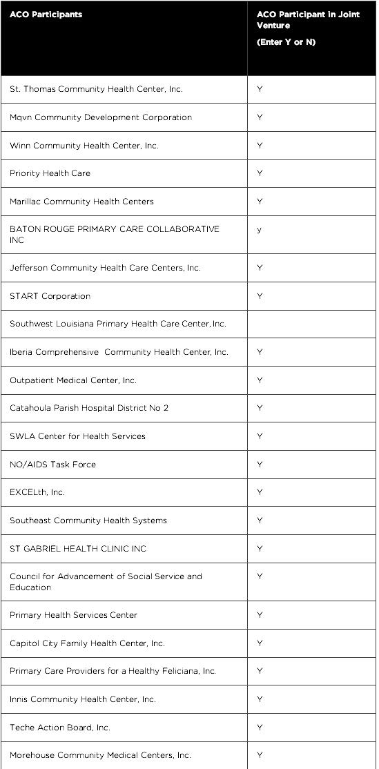new list