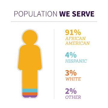 population_we_serve2